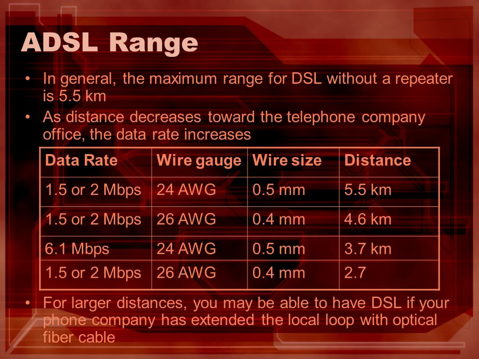ADSL Range In general, the maximum range for DSL without a repeater is 5.5 km.