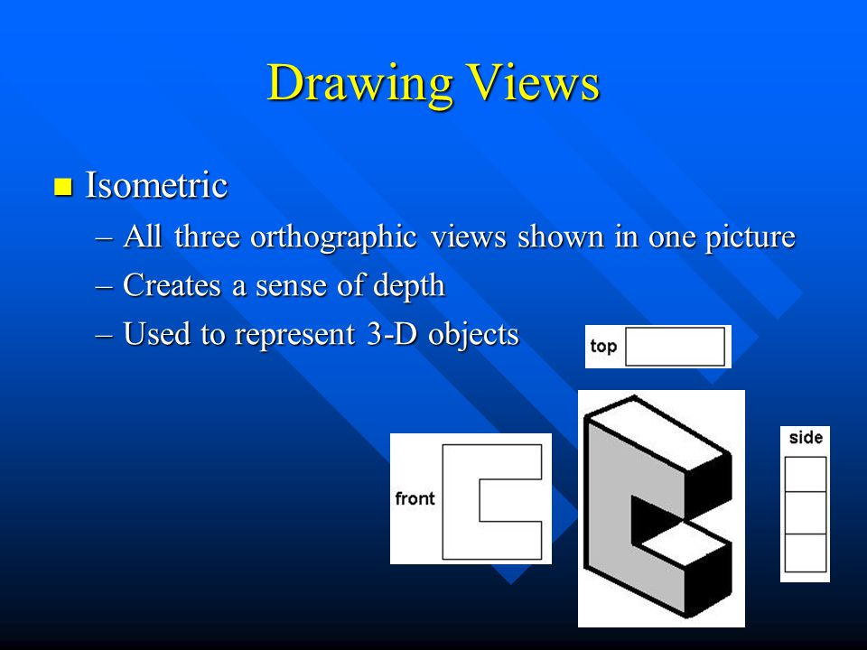 Drawing Views Isometric