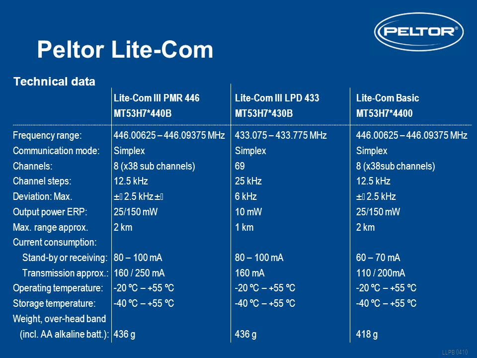 Peltor Lite-Com Technical data