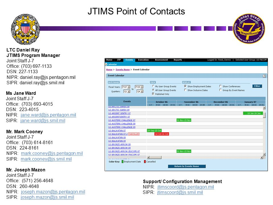 JTIMS Point of Contacts