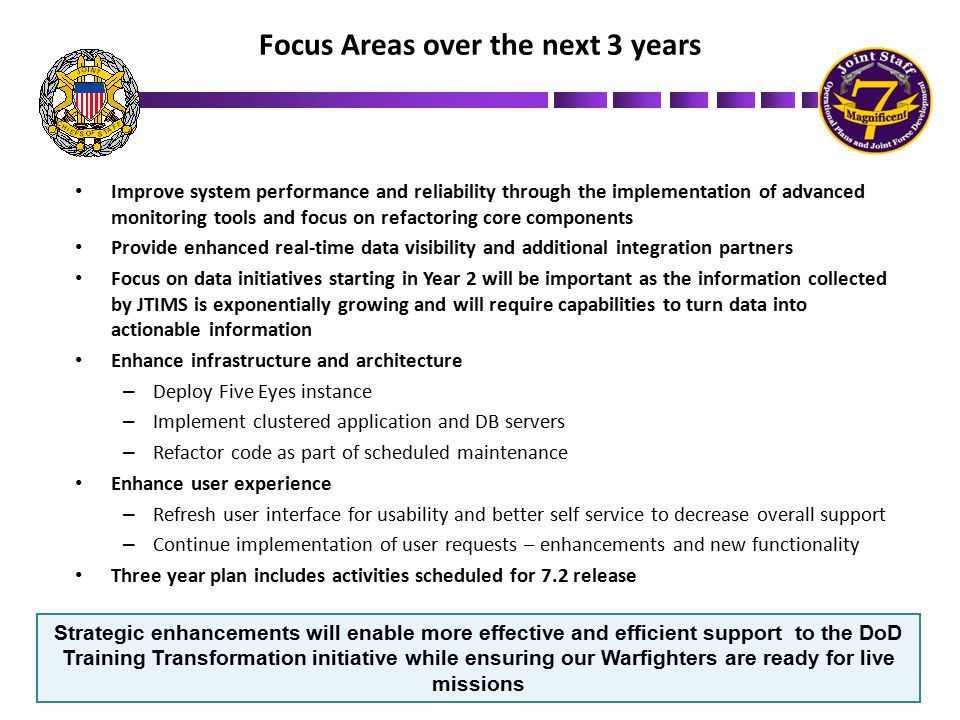 Focus Areas over the next 3 years
