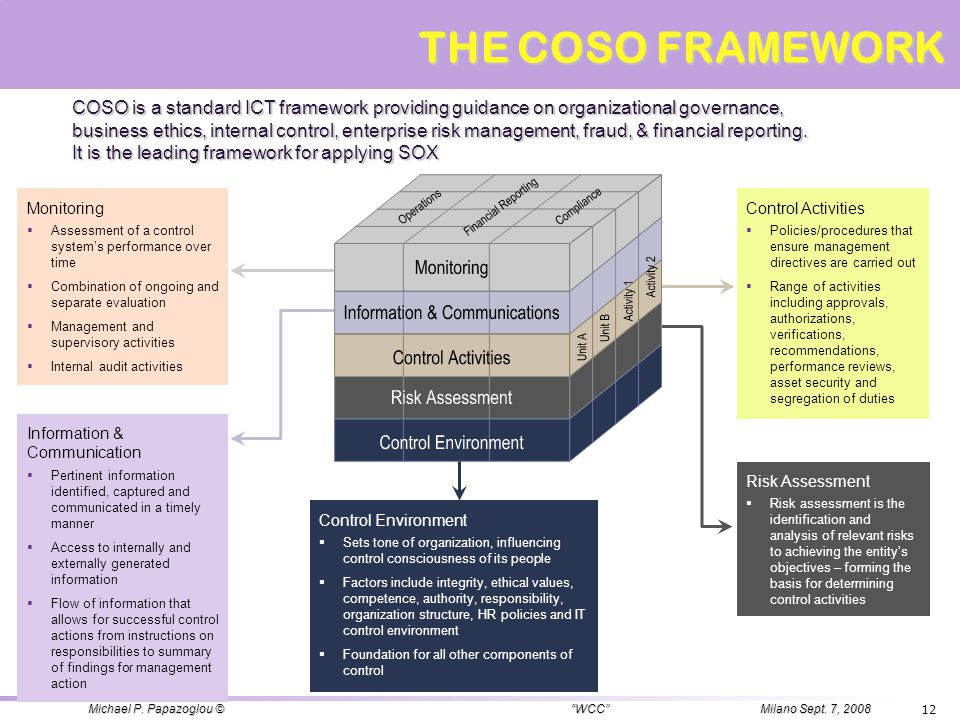 THE COSO FRAMEWORK COSO is a standard ICT framework providing guidance on organizational governance,