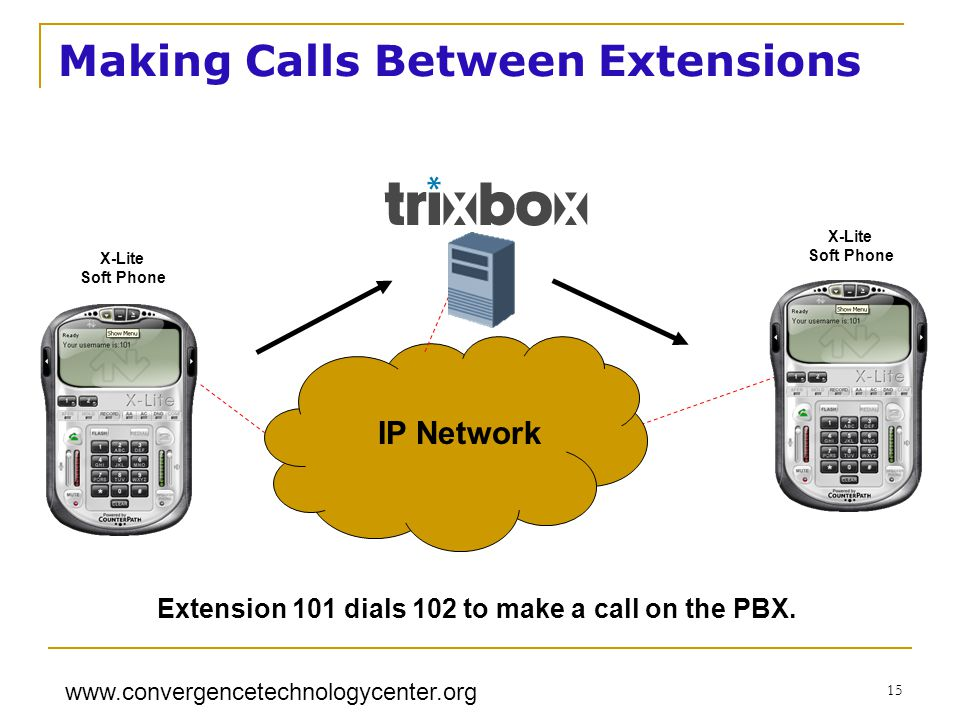 Making Calls Between Extensions