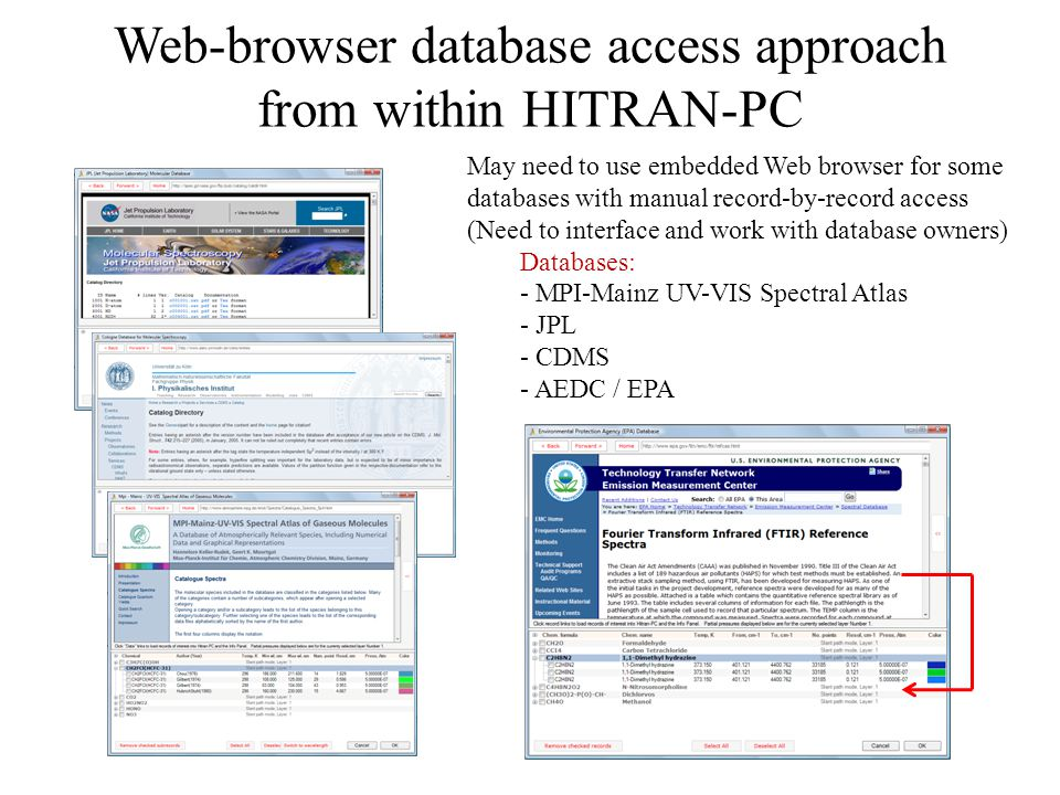 Web-browser database access approach from within HITRAN-PC