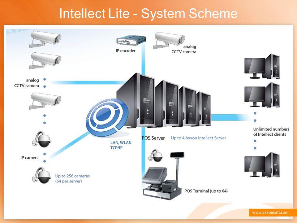 Intellect Lite - System Scheme