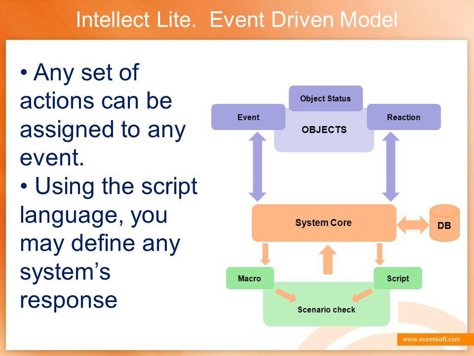 Intellect Lite. Event Driven Model