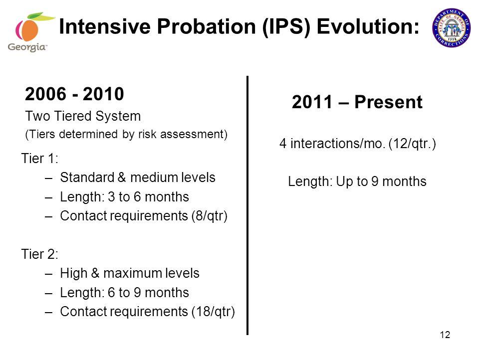 Intensive Probation (IPS) Evolution:
