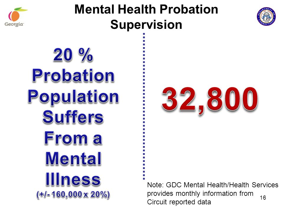 32,800 20 % Probation Population Suffers From a Mental Illness