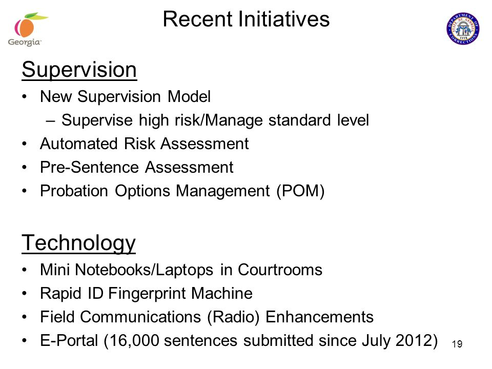Recent Initiatives Supervision Technology New Supervision Model