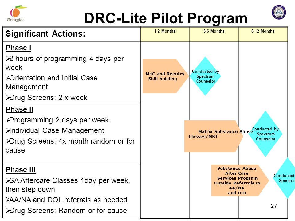 DRC-Lite Pilot Program