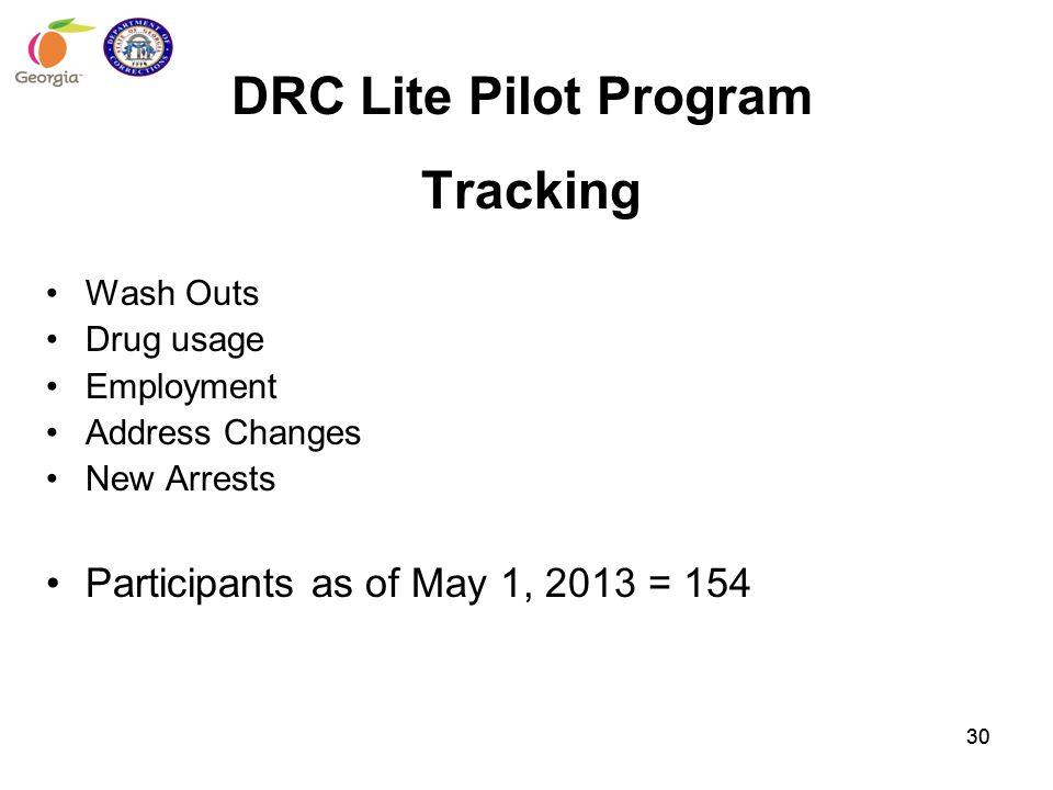 DRC Lite Pilot Program Tracking