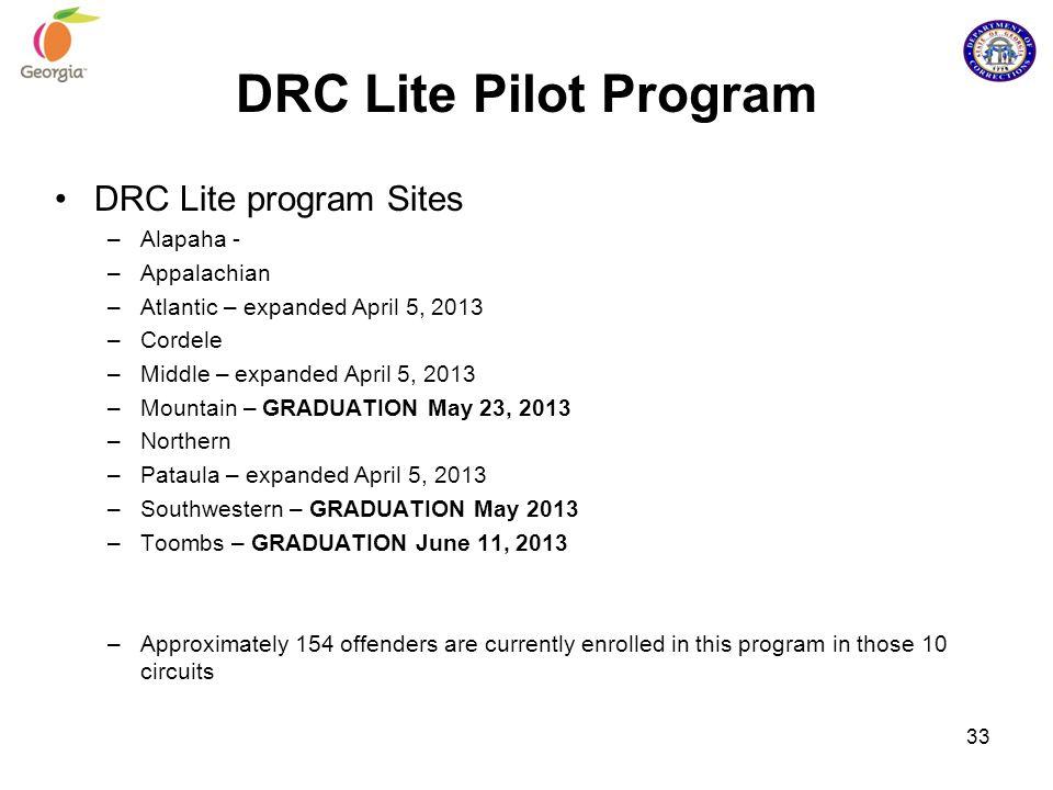 DRC Lite Pilot Program DRC Lite program Sites Alapaha - Appalachian