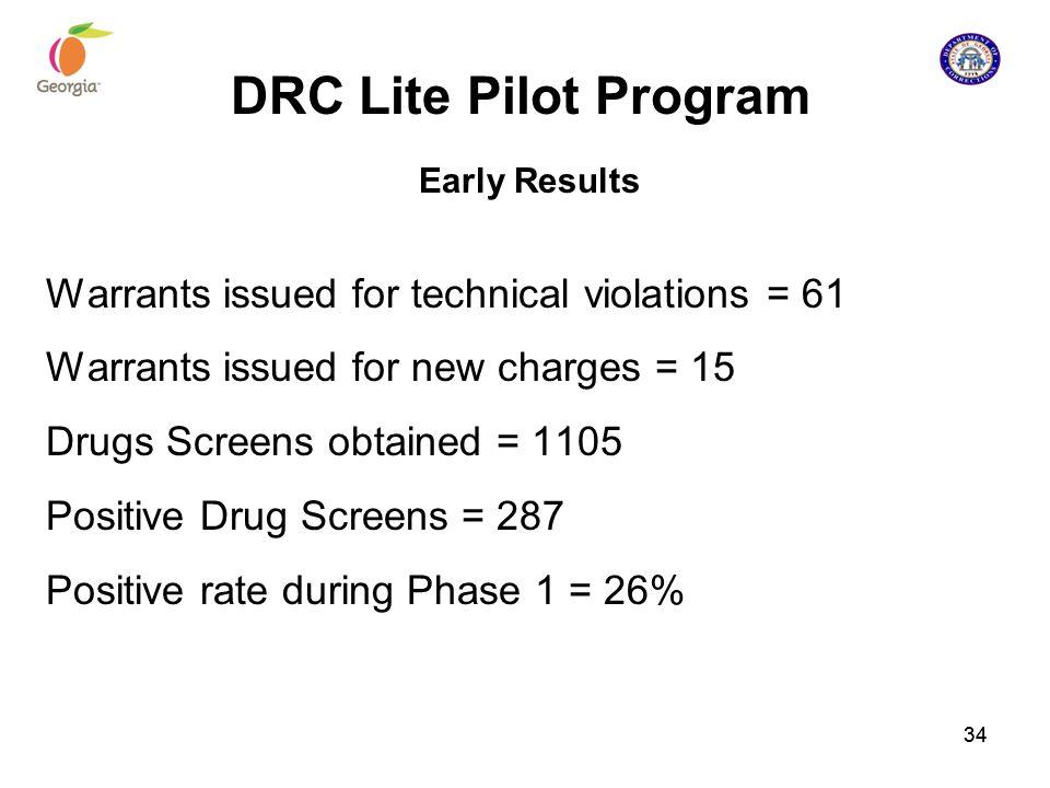 DRC Lite Pilot Program Warrants issued for technical violations = 61
