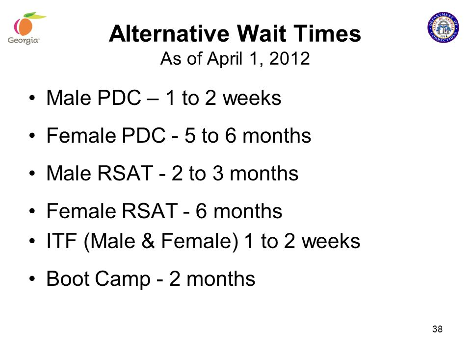 Alternative Wait Times As of April 1, 2012