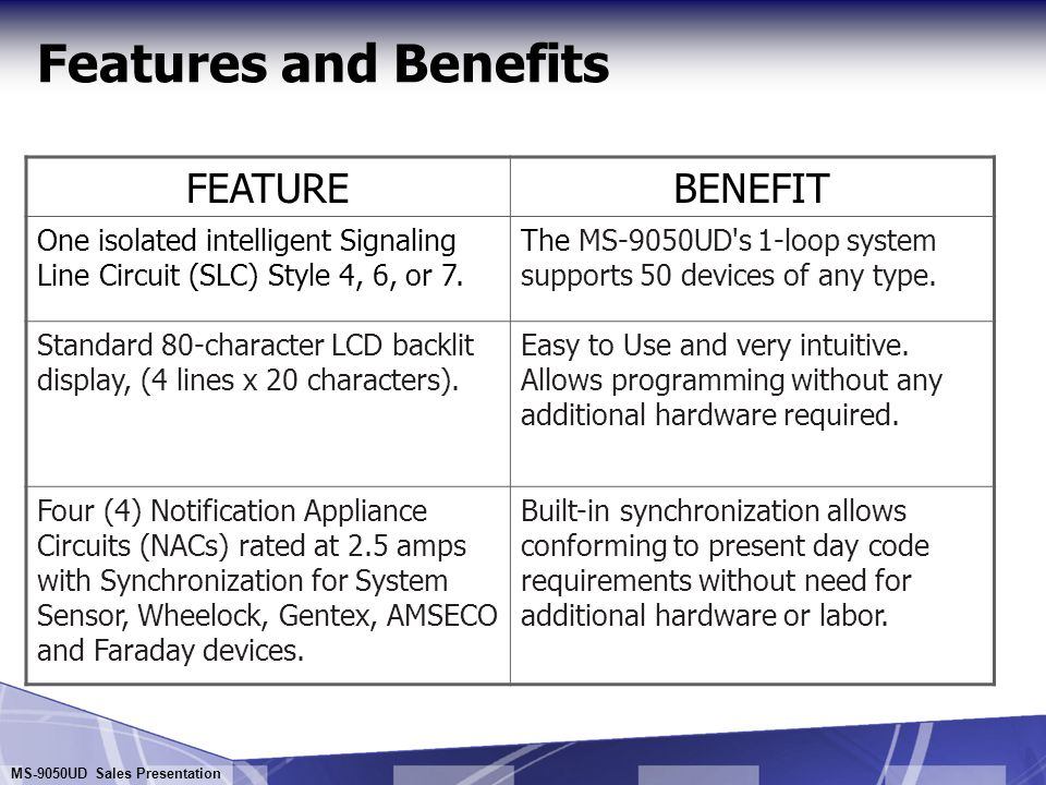 Features and Benefits FEATURE BENEFIT