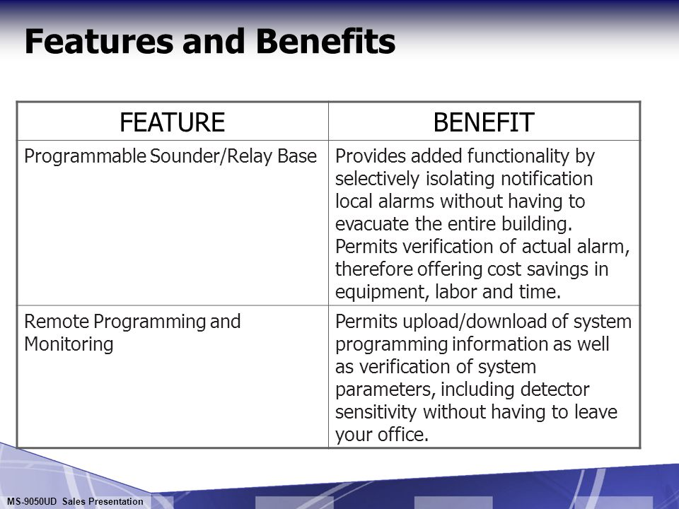 Features and Benefits FEATURE BENEFIT Programmable Sounder/Relay Base