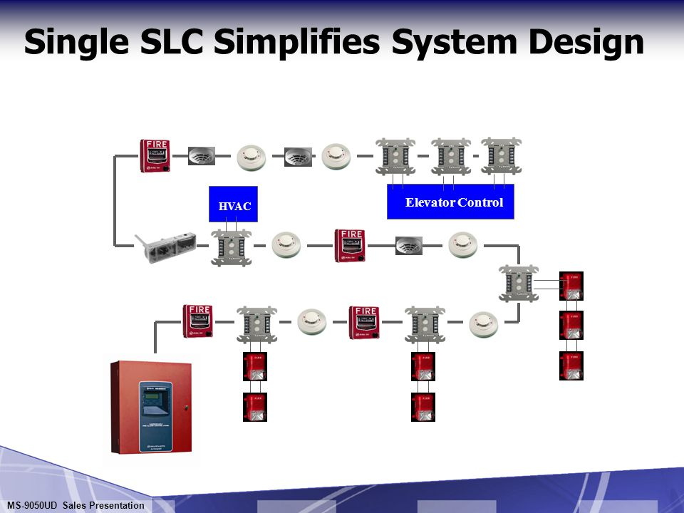 Single SLC Simplifies System Design