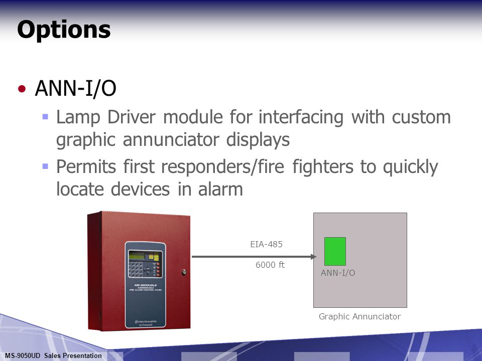 Options ANN-I/O. Lamp Driver module for interfacing with custom graphic annunciator displays.