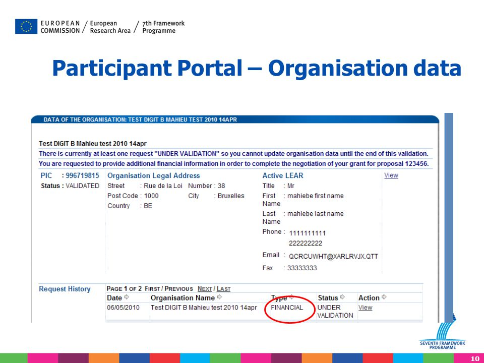 Participant Portal – Organisation data