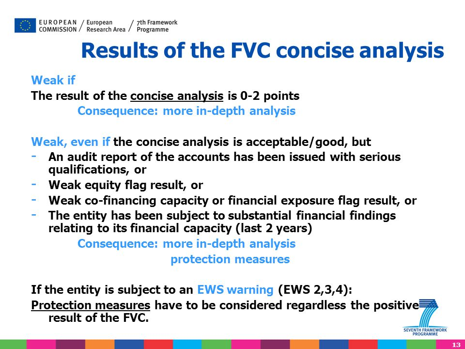 Results of the FVC concise analysis