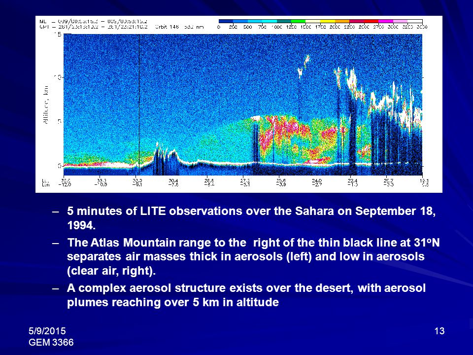 5 minutes of LITE observations over the Sahara on September 18, 1994.
