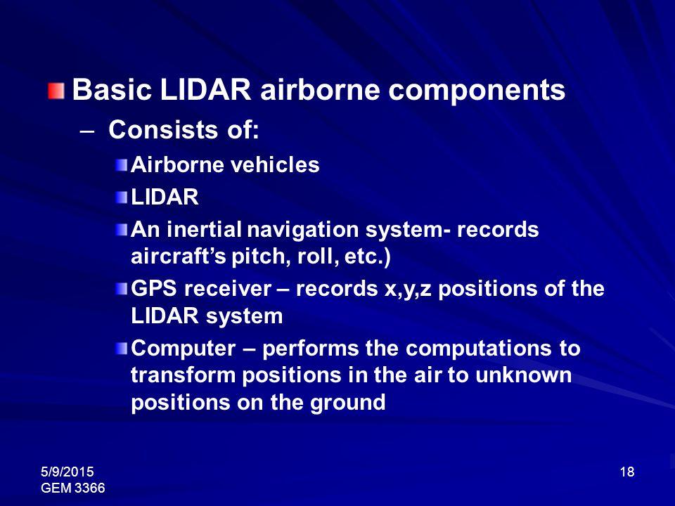 Basic LIDAR airborne components