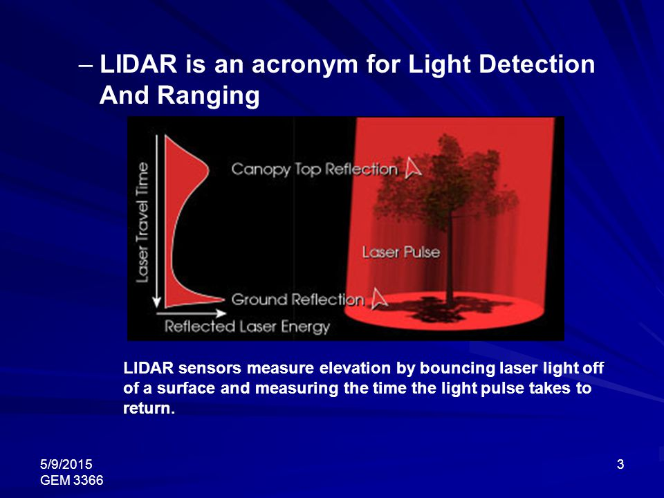 LIDAR is an acronym for Light Detection And Ranging