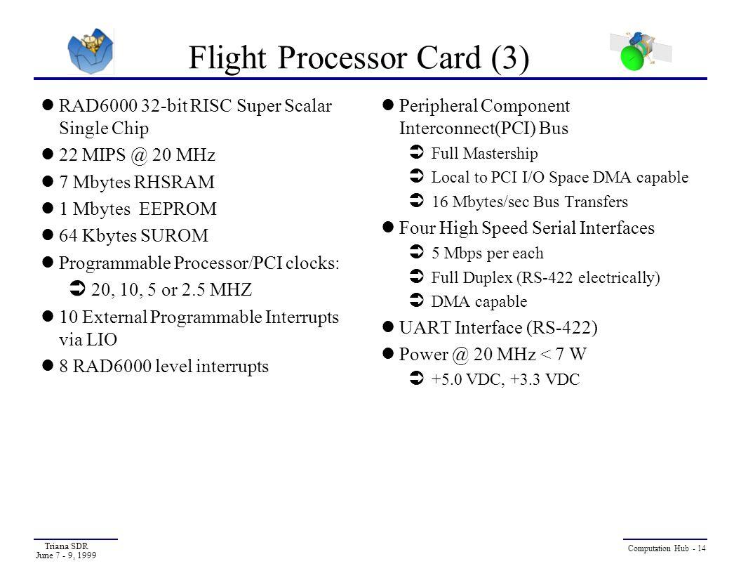 Flight Processor Card (3)