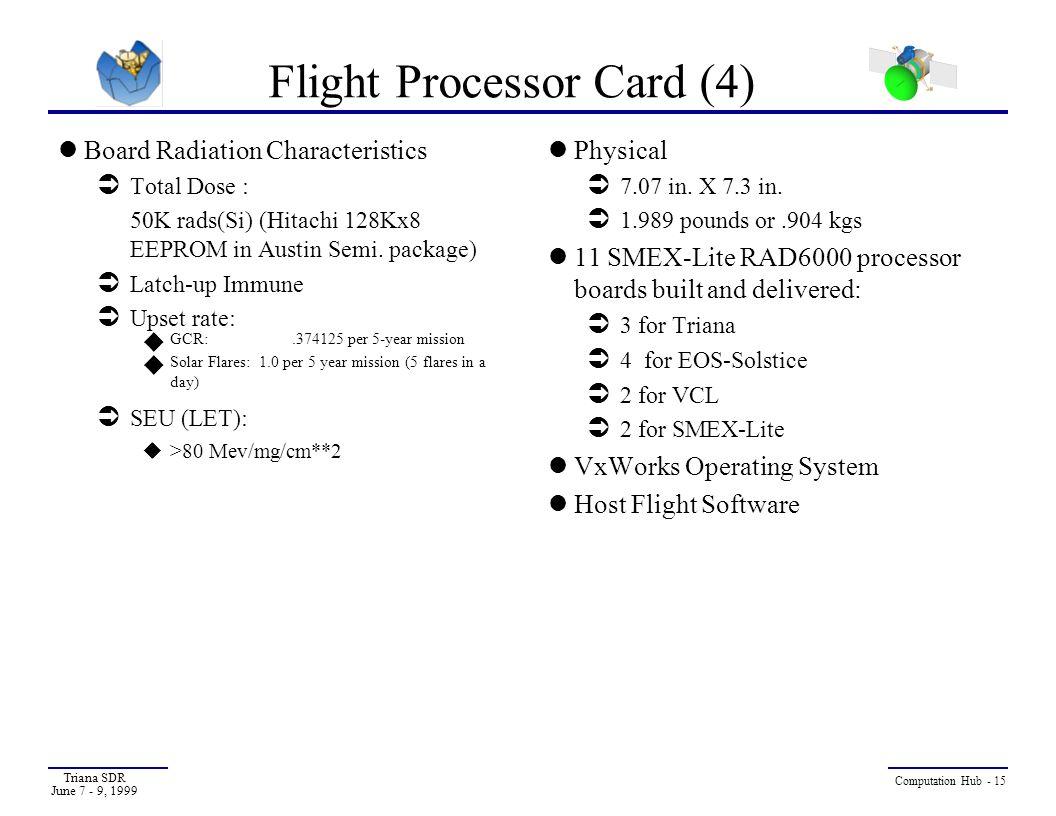 Flight Processor Card (4)
