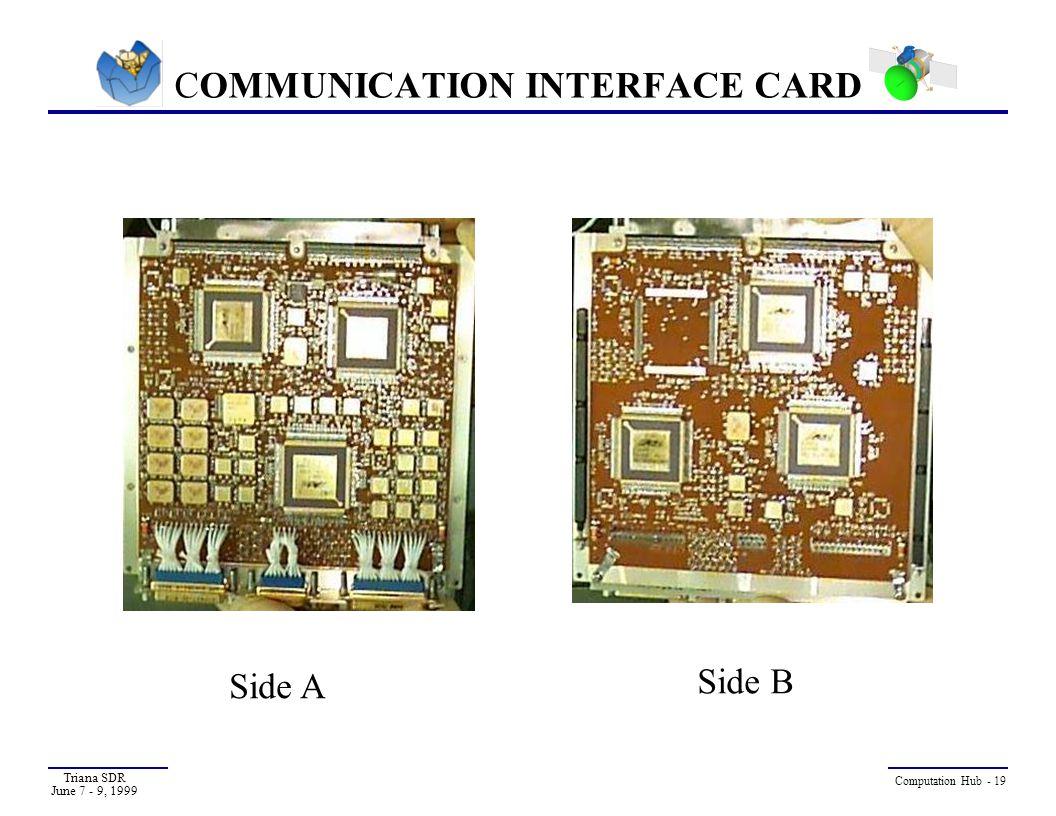 COMMUNICATION INTERFACE CARD