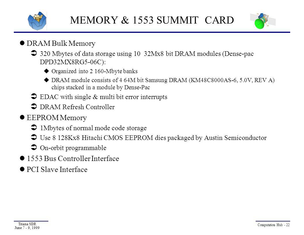 MEMORY & 1553 SUMMIT CARD DRAM Bulk Memory EEPROM Memory