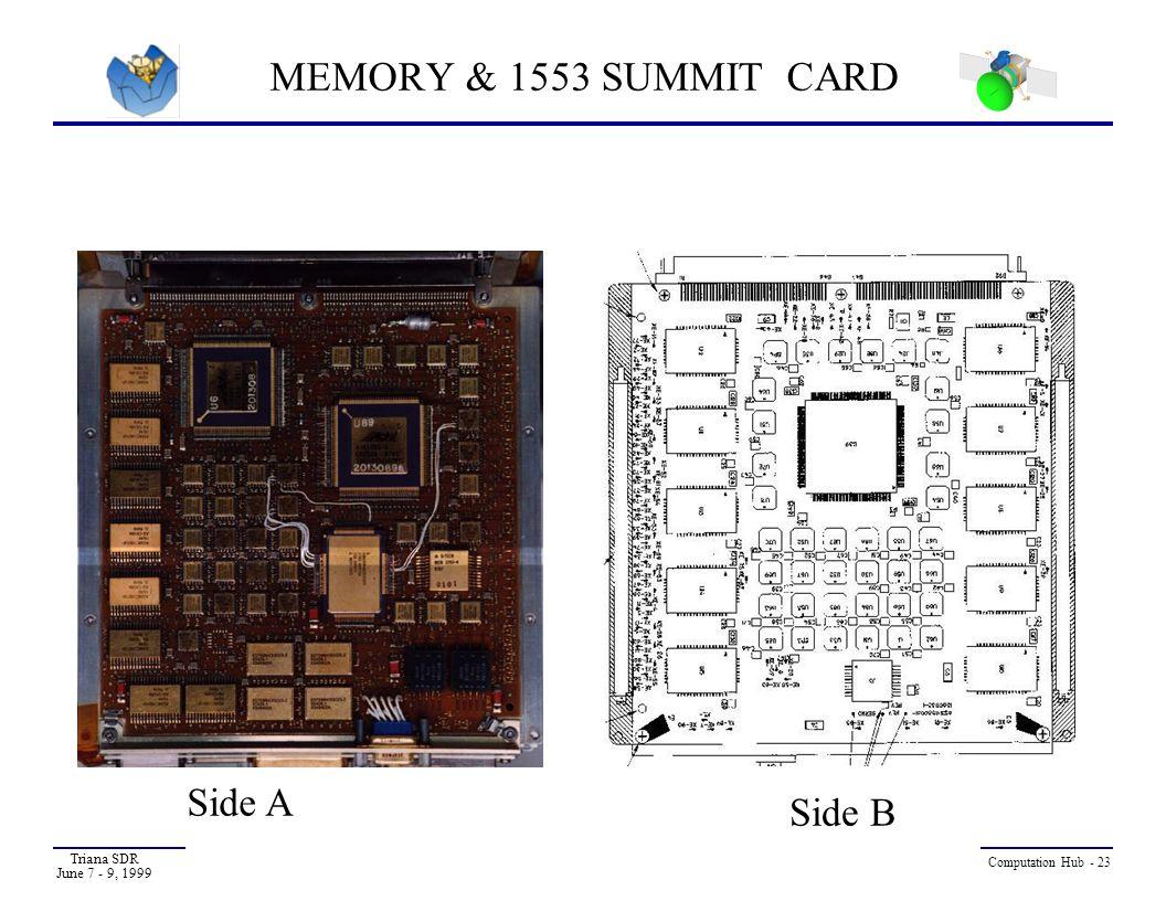 MEMORY & 1553 SUMMIT CARD Side A Side B Triana SDR June 7 - 9, 1999