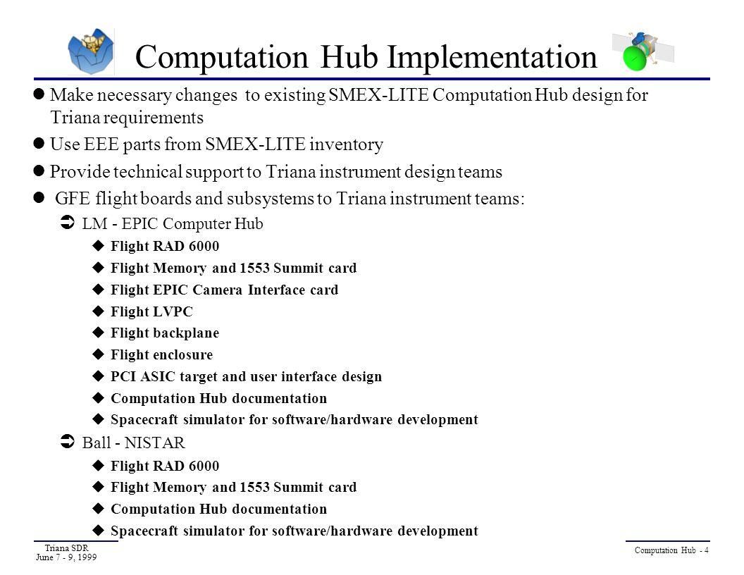 Computation Hub Implementation