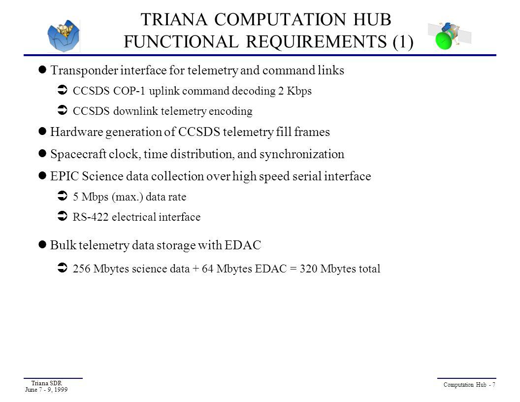 TRIANA COMPUTATION HUB FUNCTIONAL REQUIREMENTS (1)