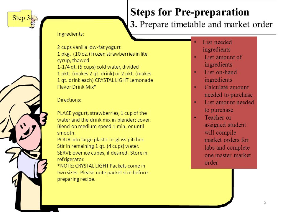 Steps for Pre-preparation 3. Prepare timetable and market order