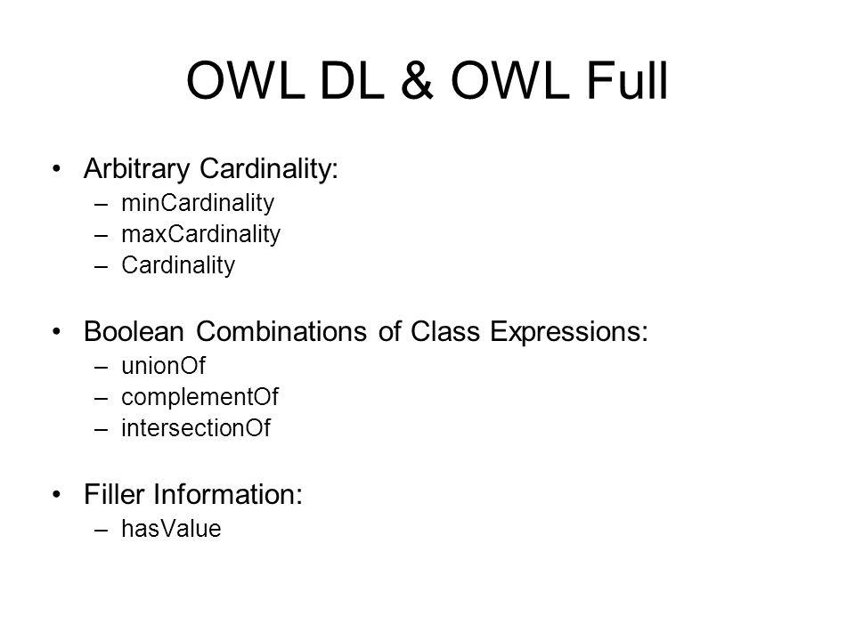 OWL DL & OWL Full Arbitrary Cardinality: