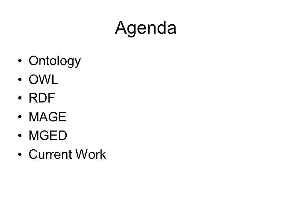 Agenda Ontology OWL RDF MAGE MGED Current Work