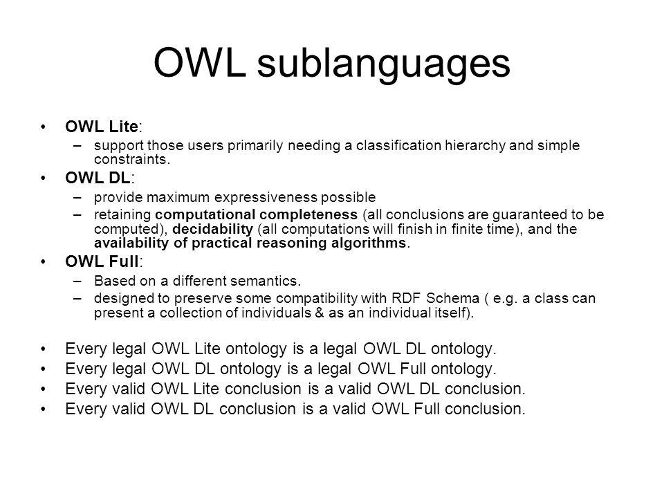 OWL sublanguages OWL Lite: OWL DL: OWL Full: