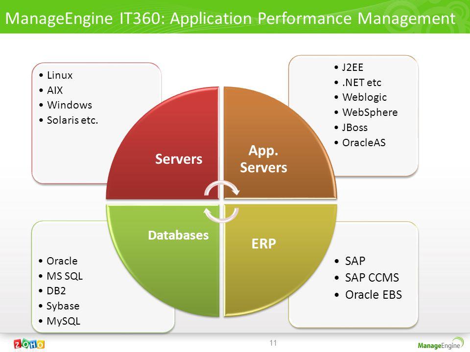 ManageEngine IT360: Application Performance Management