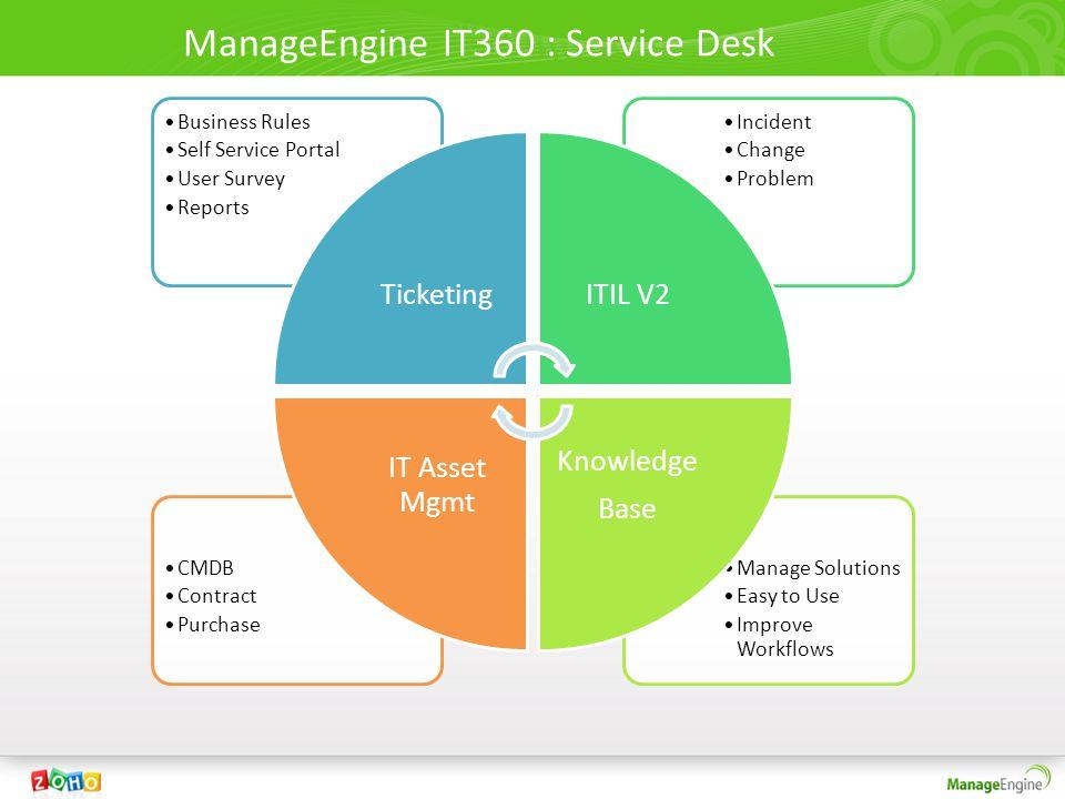 ManageEngine IT360 : Service Desk