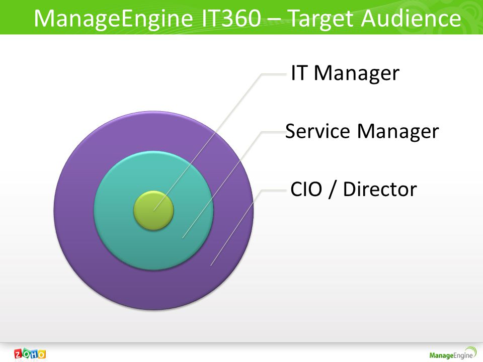ManageEngine IT360 – Target Audience