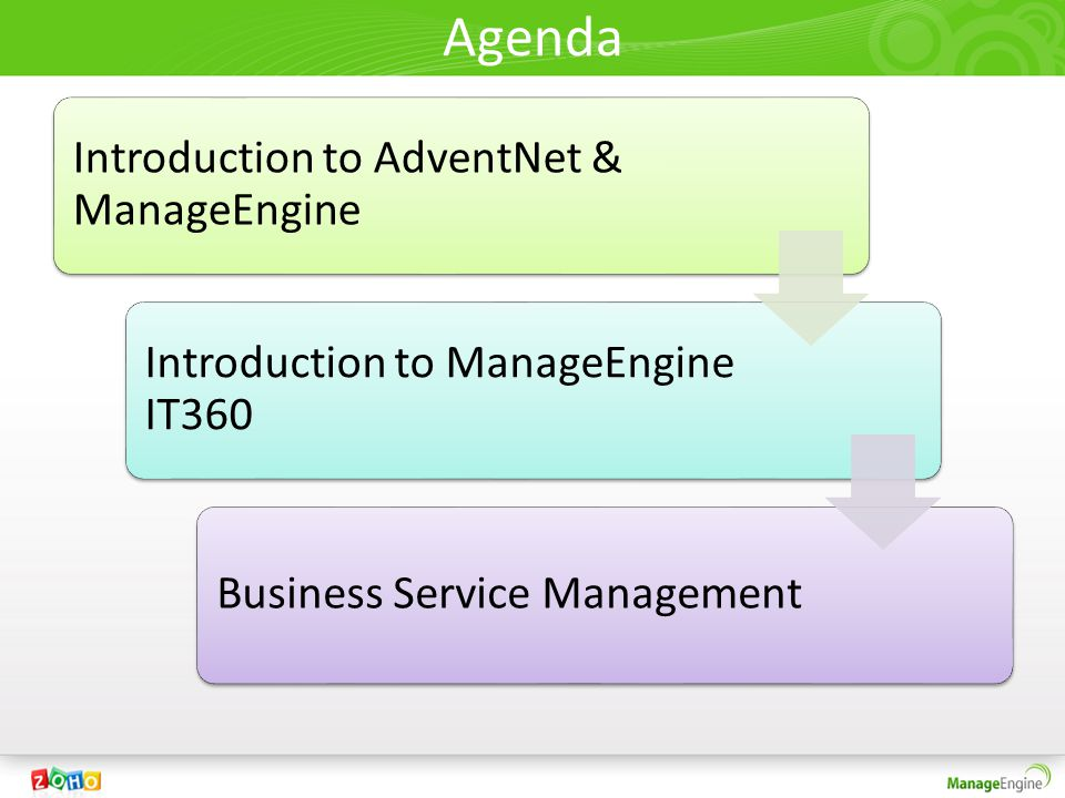 Agenda Introduction to AdventNet & ManageEngine
