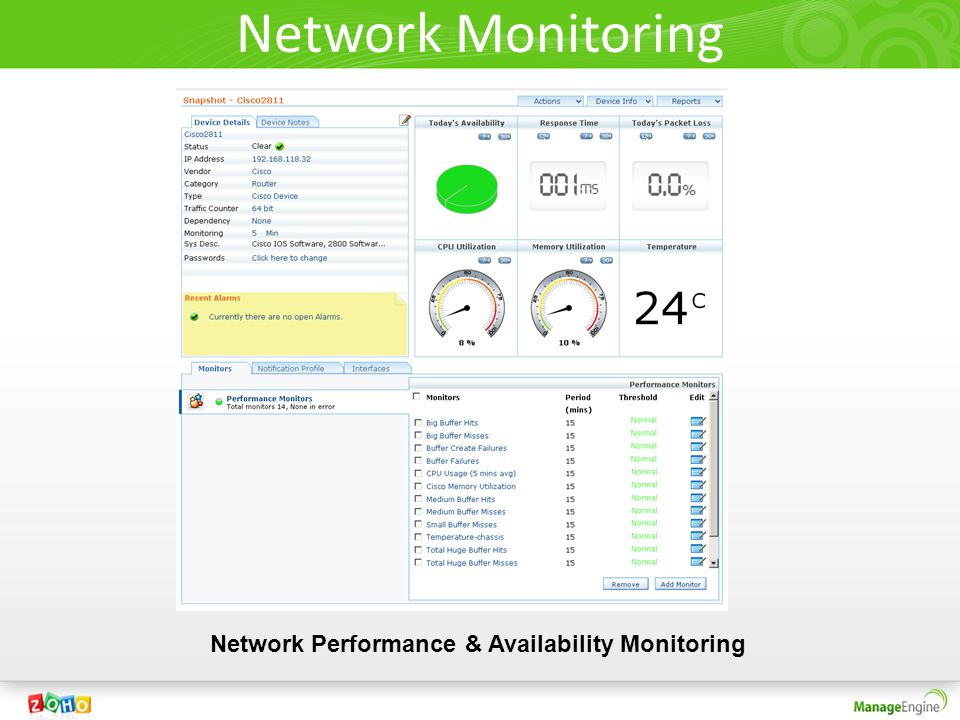 Network Monitoring Network Performance & Availability Monitoring