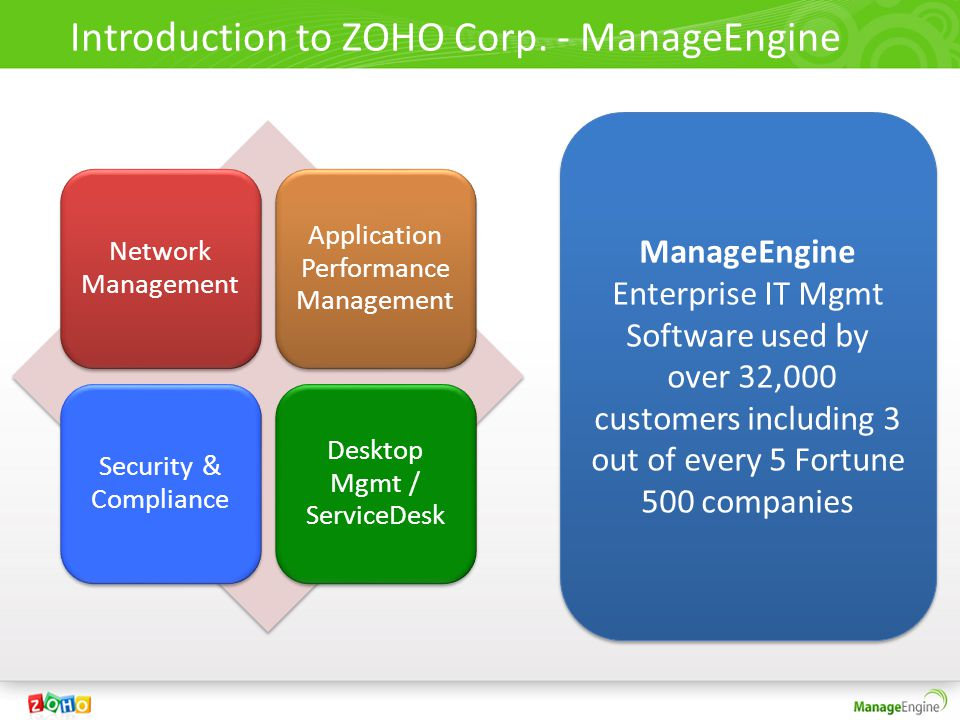 Introduction to ZOHO Corp. - ManageEngine