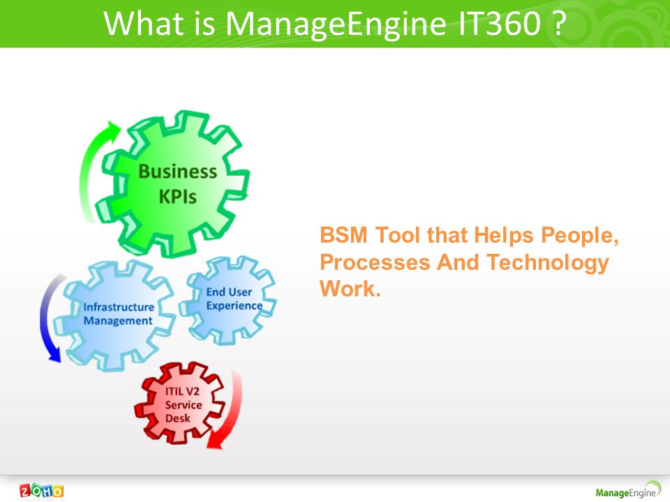 What is ManageEngine IT360