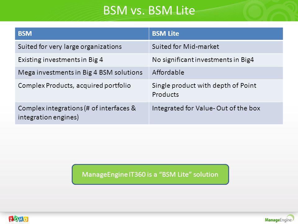 ManageEngine IT360 is a BSM Lite solution