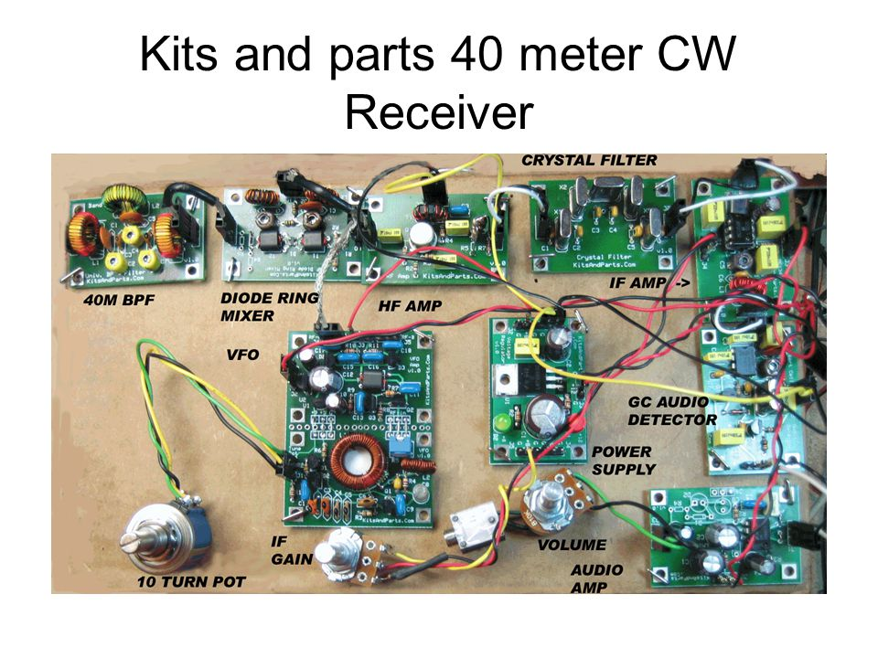 Kits and parts 40 meter CW Receiver
