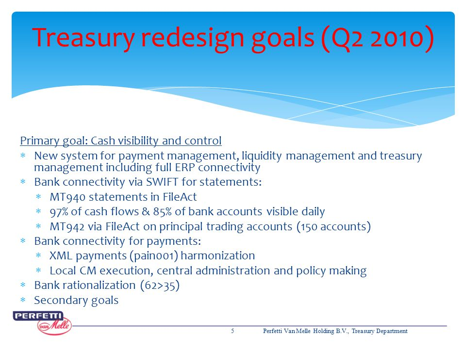 Treasury redesign goals (Q2 2010)