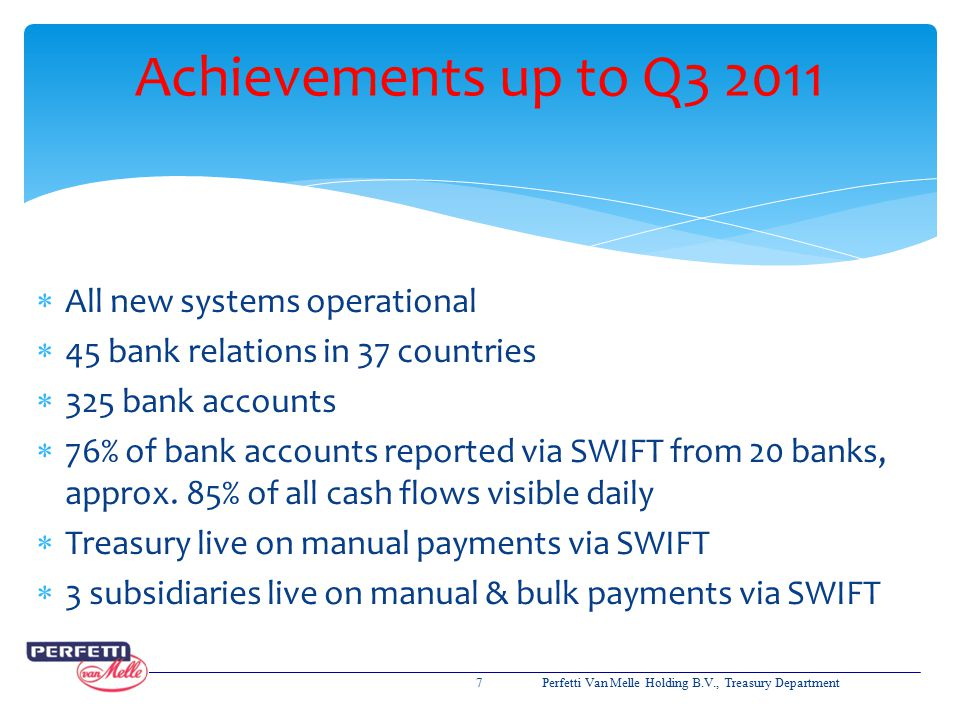 Achievements up to Q3 2011 All new systems operational