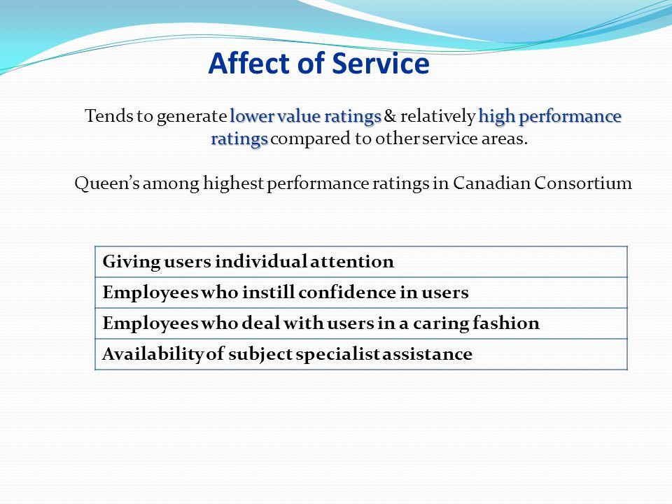 Queen's among highest performance ratings in Canadian Consortium